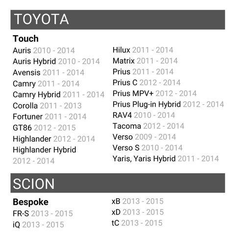 Система керування камерами RFCC TTG1 для Toyota Touch/Scion Bespoke Прев'ю 1