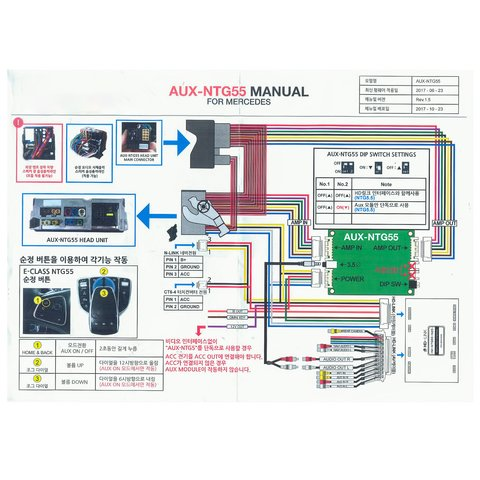 AUX Module for Mercedes-Benz with NTG 5.0 / NTG 5.5 System Preview 8